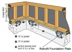 3-retrofit-foundation-plate3